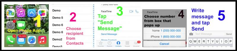 Texting—1-2-3-4-5!